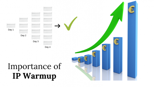 Importance of IP Warmup